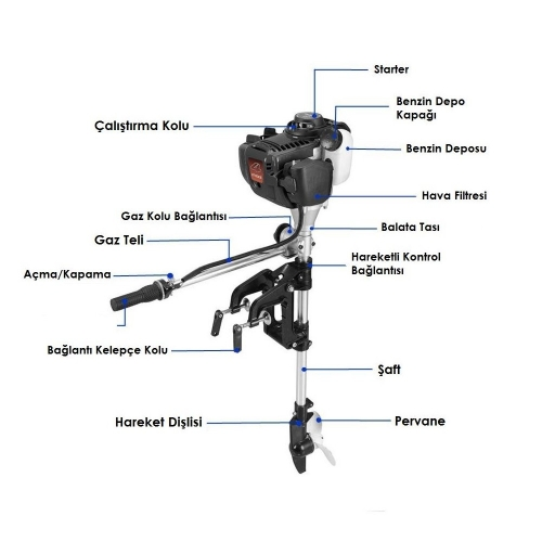 Tomking 2019 Model 1.5 Hp 4 Zamanlı Kısa Şaft Motor – TK140FB2019 – 04